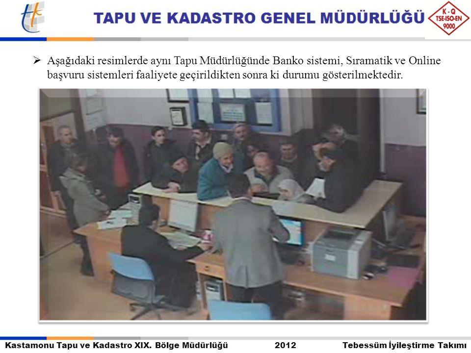  Aşağıdaki resimlerde aynı Tapu Müdürlüğünde Banko sistemi, Sıramatik ve Online başvuru sistemleri faaliyete geçirildikten sonra ki durumu gösterilme