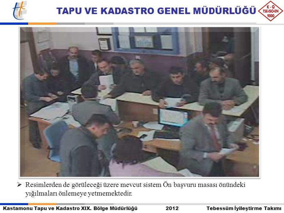 Kastamonu Tapu ve Kadastro XIX. Bölge Müdürlüğü 2012 Tebessüm İyileştirme Takımı  Resimlerden de görüleceği üzere mevcut sistem Ön başvuru masası önü