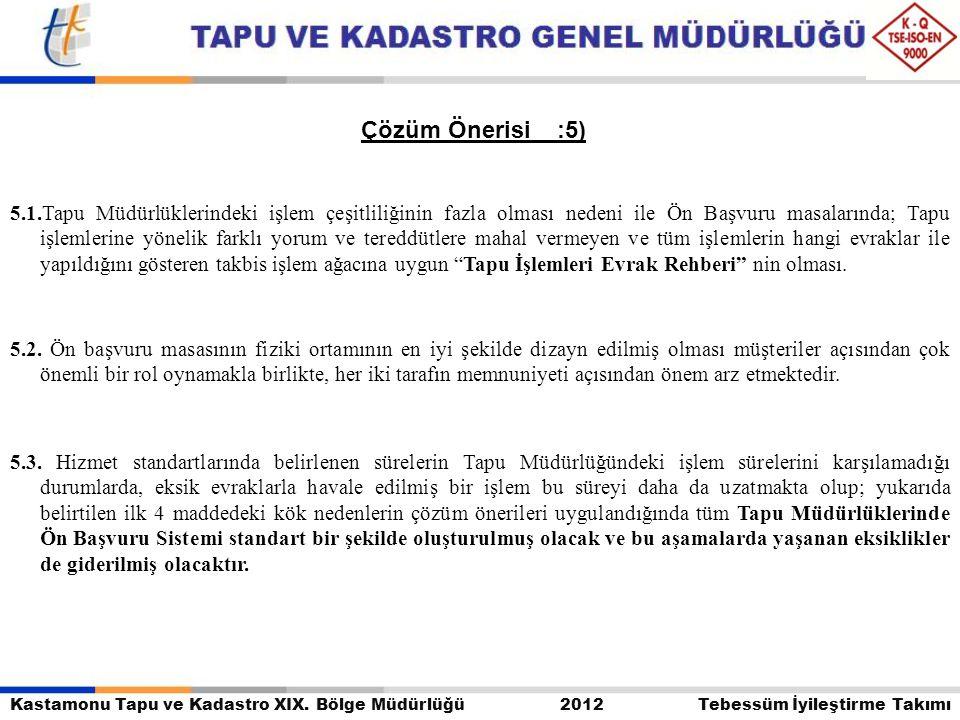 Kastamonu Tapu ve Kadastro XIX. Bölge Müdürlüğü 2012 Tebessüm İyileştirme Takımı Çözüm Önerisi :5) 5.1.Tapu Müdürlüklerindeki işlem çeşitliliğinin faz
