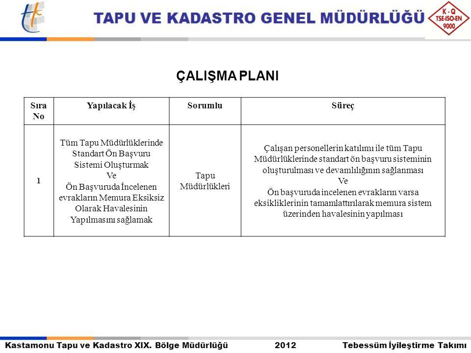 Kastamonu Tapu ve Kadastro XIX. Bölge Müdürlüğü 2012 Tebessüm İyileştirme Takımı Sıra No Yapılacak İşSorumluSüreç 1 Tüm Tapu Müdürlüklerinde Standart