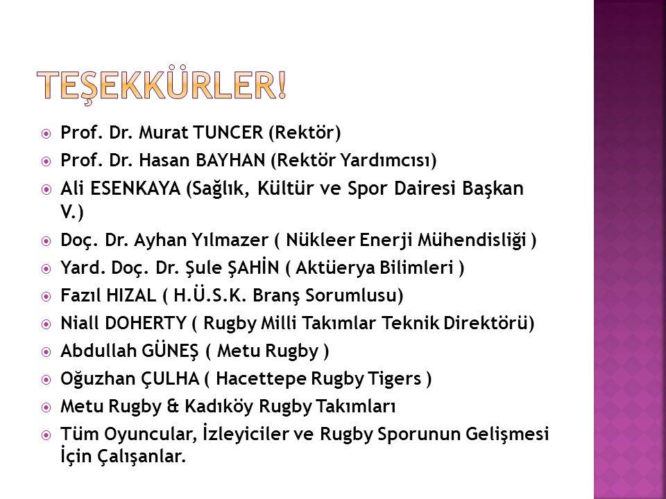  Prof.Dr. Murat TUNCER (Rektör)  Prof. Dr.