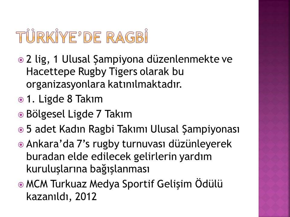  2 lig, 1 Ulusal Şampiyona düzenlenmekte ve Hacettepe Rugby Tigers olarak bu organizasyonlara katınılmaktadır.