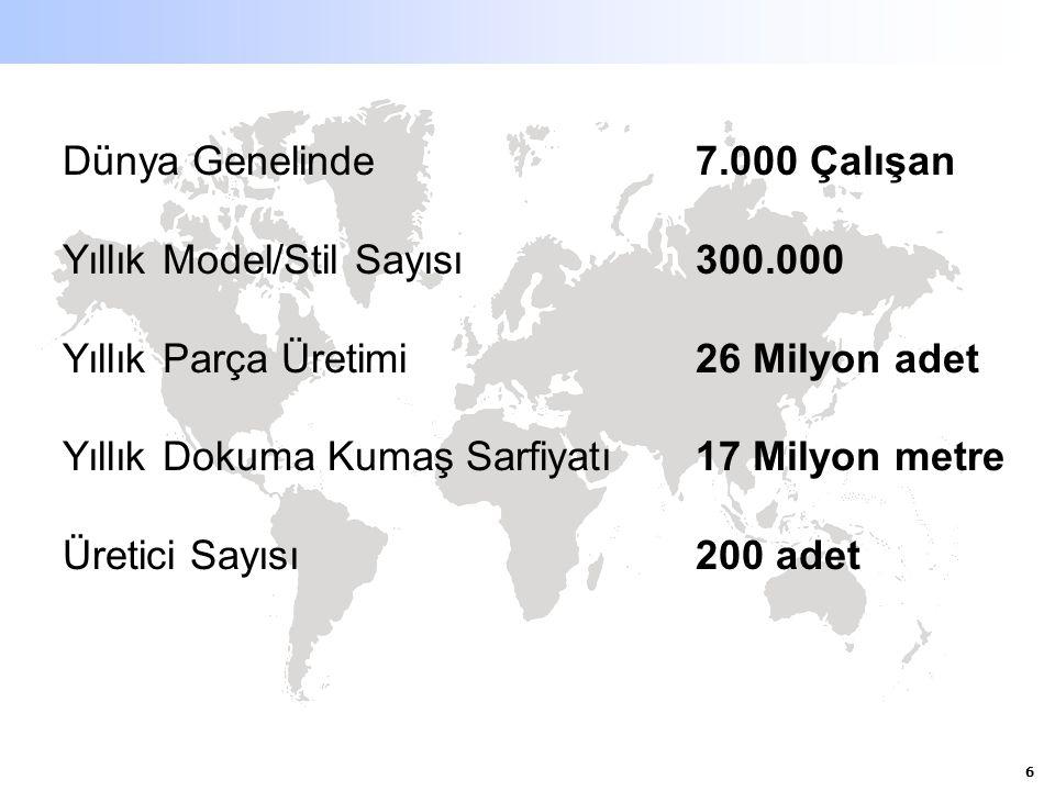 6 Dünya Genelinde7.000 Çalışan Yıllık Model/Stil Sayısı 300.000 Yıllık Parça Üretimi26 Milyon adet Yıllık Dokuma Kumaş Sarfiyatı17 Milyon metre Üretici Sayısı200 adet