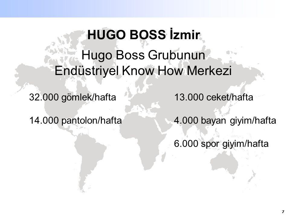7 HUGO BOSS İzmir 32.000 gömlek/hafta 13.000 ceket/hafta 14.000 pantolon/hafta4.000 bayan giyim/hafta 6.000 spor giyim/hafta Hugo Boss Grubunun Endüstriyel Know How Merkezi