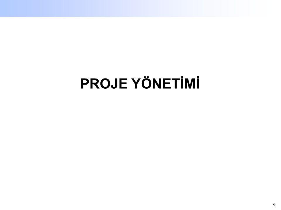 10 PROJE YÖNETİMİNİN 3 AŞAMASI Kaynak: Project Management, Ralph Keeling, 2000