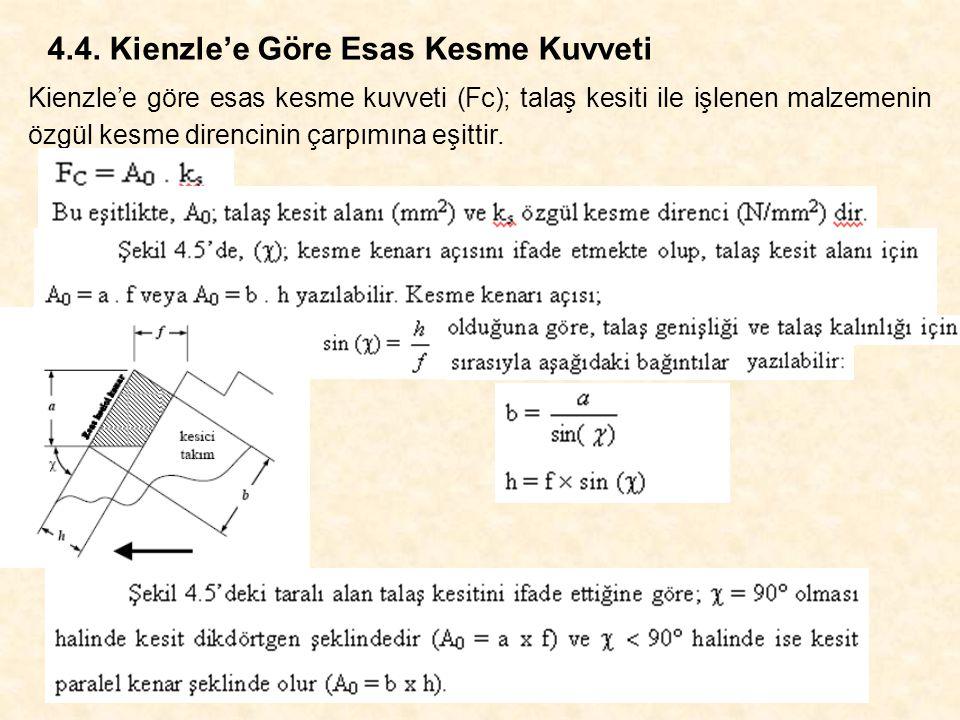4.4. Kienzle'e Göre Esas Kesme Kuvveti Kienzle'e göre esas kesme kuvveti (Fc); talaş kesiti ile işlenen malzemenin özgül kesme direncinin çarpımına eş