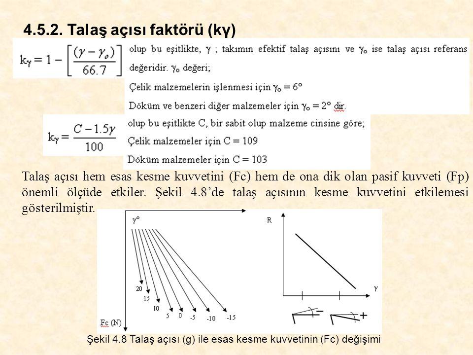 4.5.2. Talaş açısı faktörü (kγ) Talaş açısı hem esas kesme kuvvetini (Fc) hem de ona dik olan pasif kuvveti (Fp) önemli ölçüde etkiler. Şekil 4.8'de t