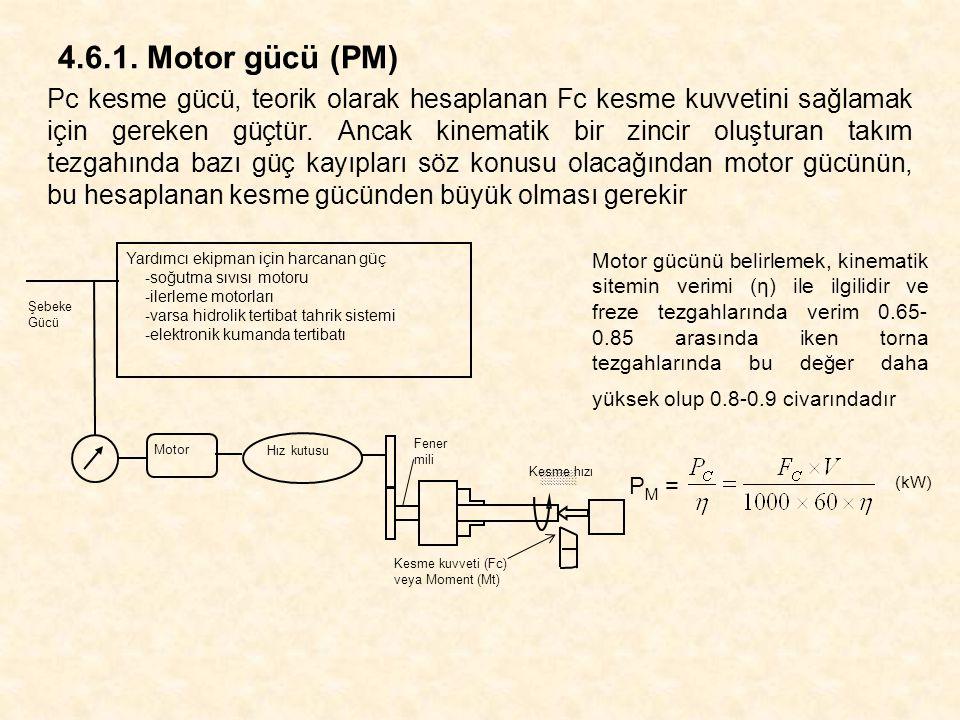 4.6.1. Motor gücü (PM) Pc kesme gücü, teorik olarak hesaplanan Fc kesme kuvvetini sağlamak için gereken güçtür. Ancak kinematik bir zincir oluşturan t