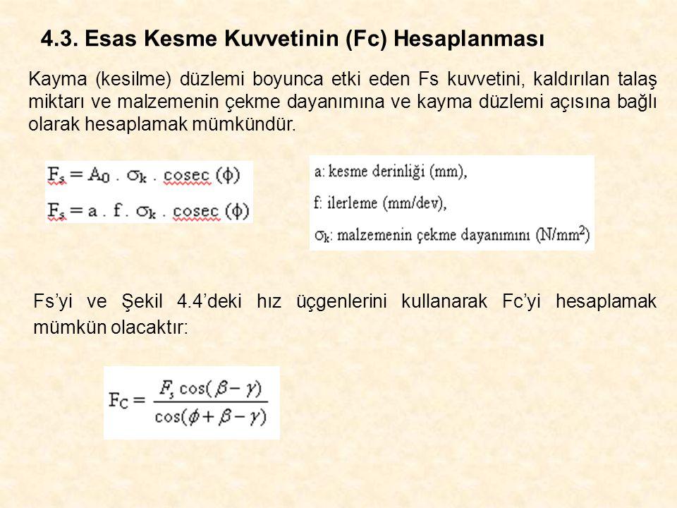 4.3. Esas Kesme Kuvvetinin (Fc) Hesaplanması Kayma (kesilme) düzlemi boyunca etki eden Fs kuvvetini, kaldırılan talaş miktarı ve malzemenin çekme daya