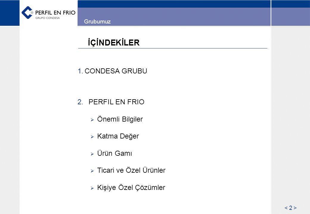 İÇİNDEKİLER 1.CONDESA GRUBU 2.
