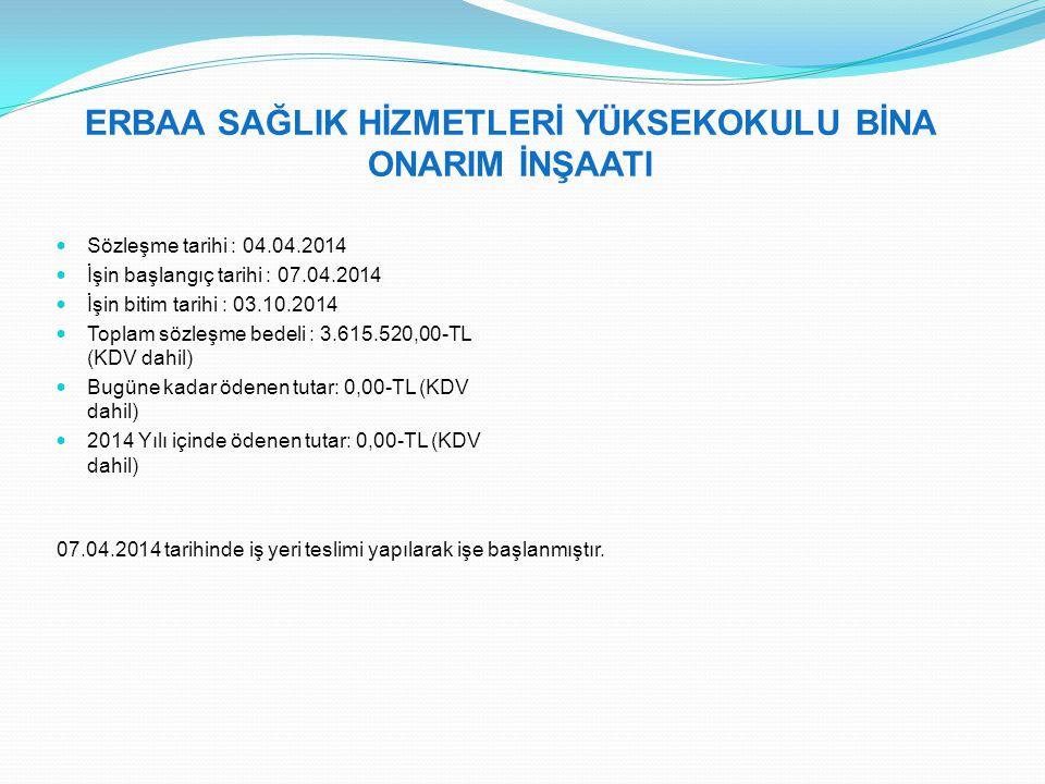 ERBAA SAĞLIK HİZMETLERİ YÜKSEKOKULU BİNA ONARIM İNŞAATI Sözleşme tarihi : 04.04.2014 İşin başlangıç tarihi : 07.04.2014 İşin bitim tarihi : 03.10.2014 Toplam sözleşme bedeli : 3.615.520,00-TL (KDV dahil) Bugüne kadar ödenen tutar: 0,00-TL (KDV dahil) 2014 Yılı içinde ödenen tutar: 0,00-TL (KDV dahil) 07.04.2014 tarihinde iş yeri teslimi yapılarak işe başlanmıştır.