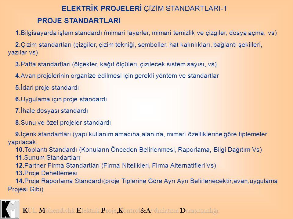 ELEKTRİK PROJELERİ ÇİZİM STANDARTLARI-1 KÜL Mühendislik Elektrik Proje,Kontrol&Aydınlatma Danışmanlığı PROJE STANDARTLARI 1.Bilgisayarda işlem standar