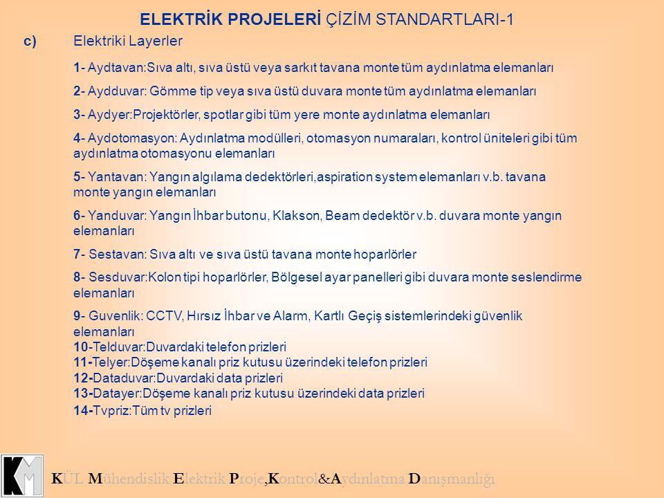 ELEKTRİK PROJELERİ ÇİZİM STANDARTLARI-1 KÜL Mühendislik Elektrik Proje,Kontrol&Aydınlatma Danışmanlığı c)Elektriki Layerler 1- Aydtavan:Sıva altı, sıv