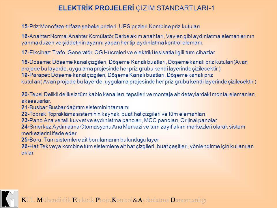 ELEKTRİK PROJELERİ ÇİZİM STANDARTLARI-1 KÜL Mühendislik Elektrik Proje,Kontrol&Aydınlatma Danışmanlığı 15-Priz:Monofaze-trifaze şebeke prizleri, UPS p