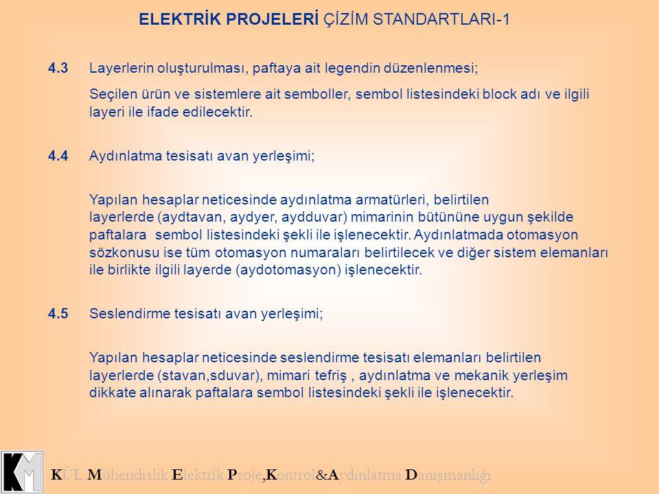 ELEKTRİK PROJELERİ ÇİZİM STANDARTLARI-1 4.3Layerlerin oluşturulması, paftaya ait legendin düzenlenmesi; Seçilen ürün ve sistemlere ait semboller, semb