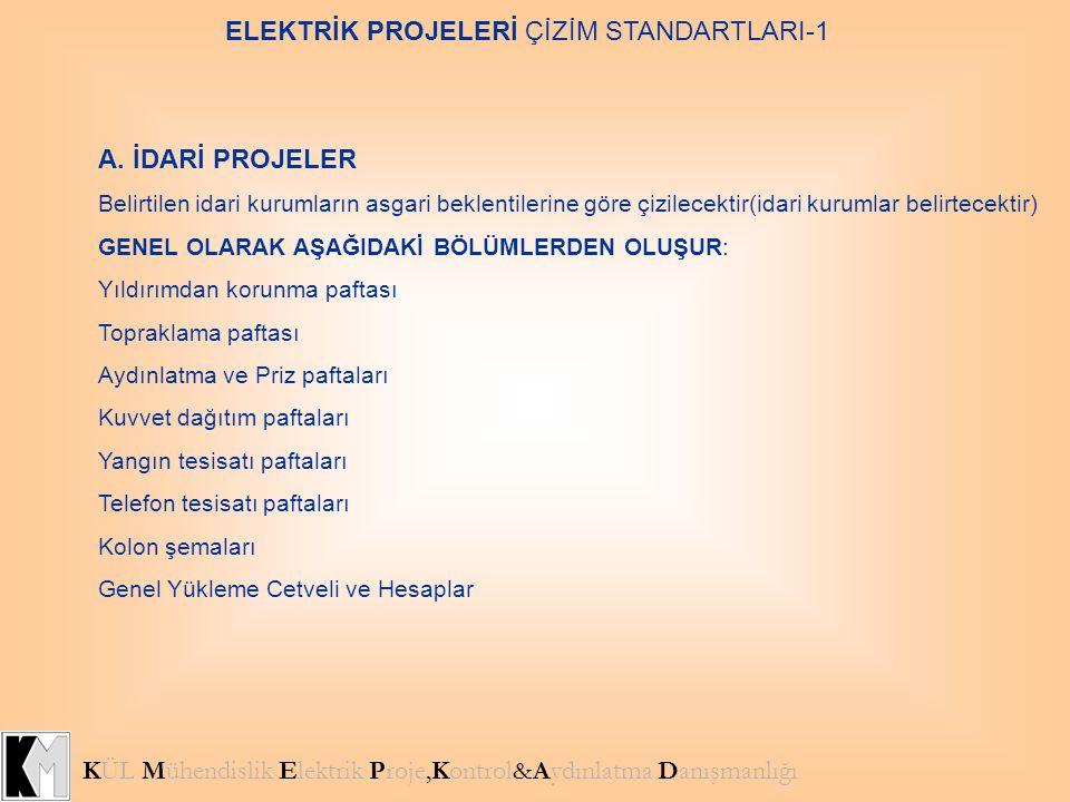 KÜL Mühendislik Elektrik Proje,Kontrol&Aydınlatma Danışmanlığı ELEKTRİK PROJELERİ ÇİZİM STANDARTLARI-1 A. İDARİ PROJELER Belirtilen idari kurumların a