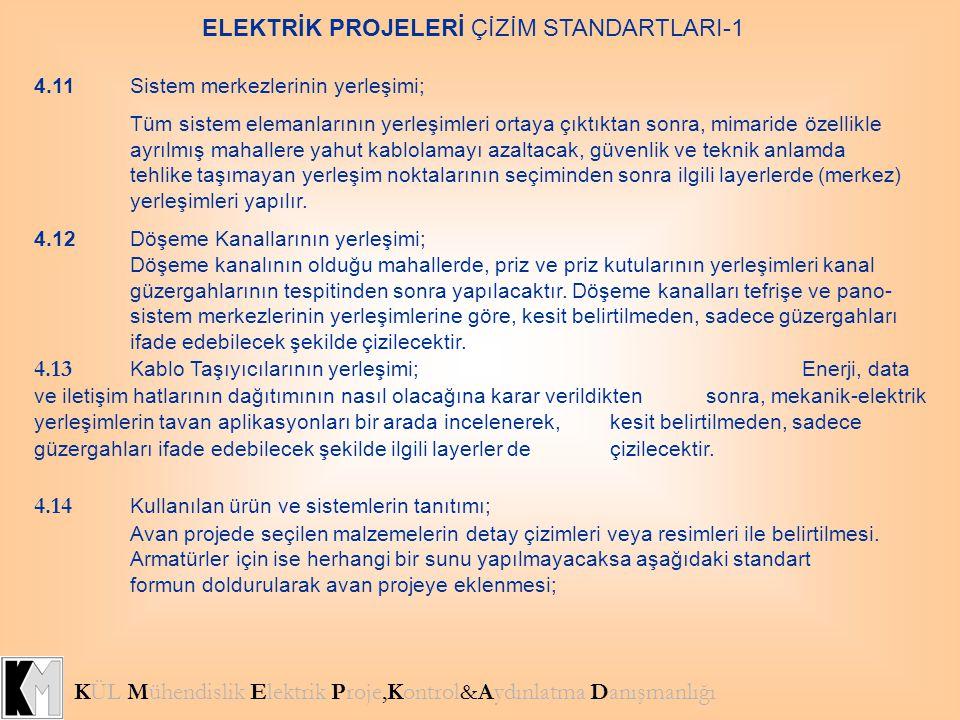KÜL Mühendislik Elektrik Proje,Kontrol&Aydınlatma Danışmanlığı ELEKTRİK PROJELERİ ÇİZİM STANDARTLARI-1 4.11Sistem merkezlerinin yerleşimi; Tüm sistem