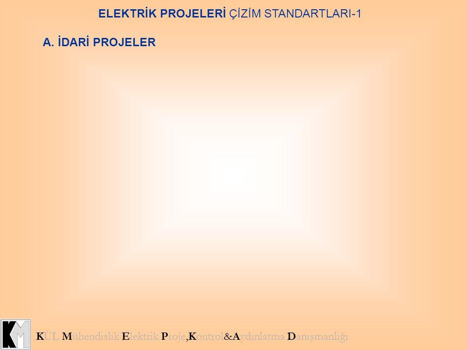 ELEKTRİK PROJELERİ ÇİZİM STANDARTLARI-1 KÜL Mühendislik Elektrik Proje,Kontrol&Aydınlatma Danışmanlığı c)Elektriki Layerler 1- Aydtavan:Sıva altı, sıva üstü veya sarkıt tavana monte tüm aydınlatma elemanları 2- Aydduvar: Gömme tip veya sıva üstü duvara monte tüm aydınlatma elemanları 3- Aydyer:Projektörler, spotlar gibi tüm yere monte aydınlatma elemanları 4- Aydotomasyon: Aydınlatma modülleri, otomasyon numaraları, kontrol üniteleri gibi tüm aydınlatma otomasyonu elemanları 5- Yantavan: Yangın algılama dedektörleri,aspiration system elemanları v.b.