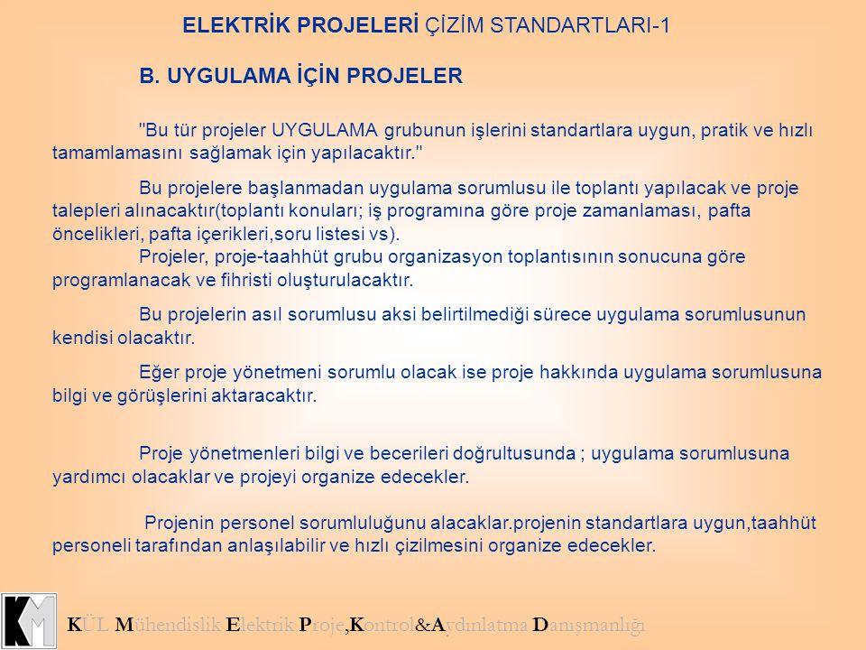 ELEKTRİK PROJELERİ ÇİZİM STANDARTLARI-1 KÜL Mühendislik Elektrik Proje,Kontrol&Aydınlatma Danışmanlığı 15-Priz:Monofaze-trifaze şebeke prizleri, UPS prizleri,Kombine priz kutuları 16-Anahtar:Normal Anahtar,Komütatör,Darbe akım anahtarı, Vavien gibi aydınlatma elemanlarının yanma düzen ve şiddetinin ayarını yapan her tip aydınlatma kontrol elemanı.