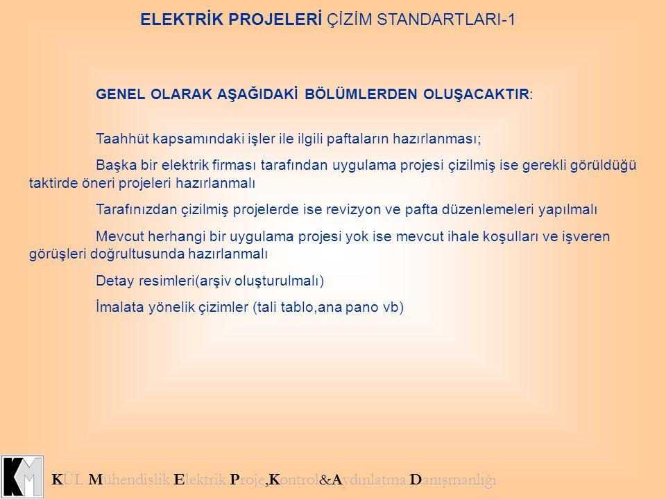 ELEKTRİK PROJELERİ ÇİZİM STANDARTLARI-1 KÜL Mühendislik Elektrik Proje,Kontrol&Aydınlatma Danışmanlığı - Mimari yazılar YÜKSEKLİK YAZI TİPİ Mahal adları 2.5 ROMANS Akslar 5 STYLE1 Kotlar 2.5 ROMANS -Mekanik Hat Kalınlıkları Hat kalınlıkları mekanik layerlere göre ayarlanacaktır.