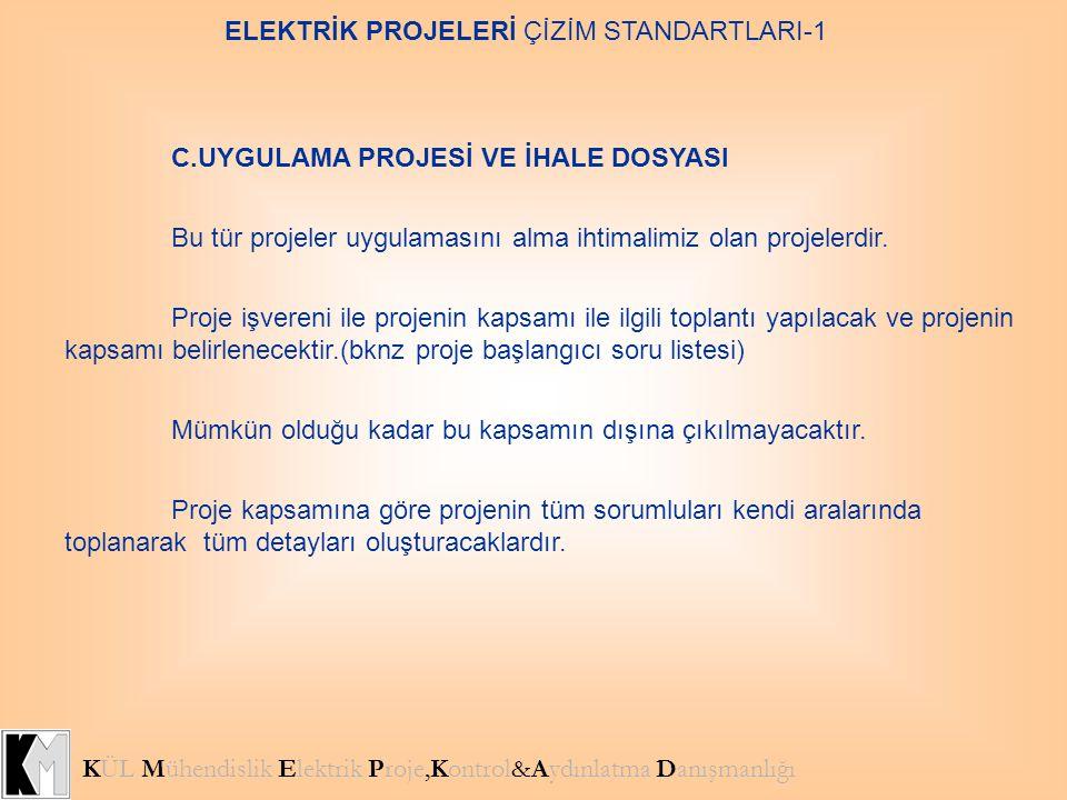 KÜL Mühendislik Elektrik Proje,Kontrol&Aydınlatma Danışmanlığı ELEKTRİK PROJELERİ ÇİZİM STANDARTLARI-1 C.UYGULAMA PROJESİ VE İHALE DOSYASI Bu tür proj