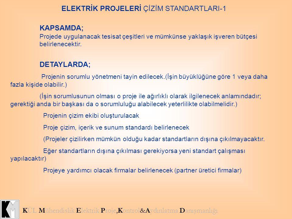 ELEKTRİK PROJELERİ ÇİZİM STANDARTLARI-1 KÜL Mühendislik Elektrik Proje,Kontrol&Aydınlatma Danışmanlığı Diğer proje gruplarından istenecek bilgilerin listesi çıkarılacak ve takibi yapılacak.