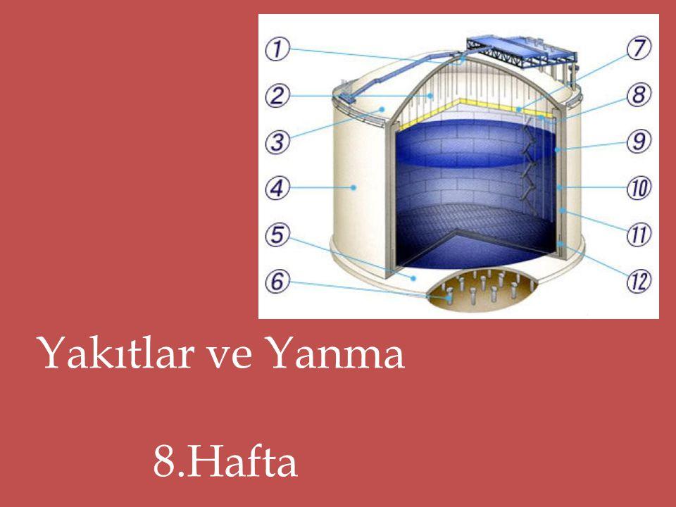 Sıvılaştırılmış Depolama Hidrojen, süper izolasyonlu vakumlu tanklarda –253 0 C'de sıvı halde (LH 2 ) depolanabilir.