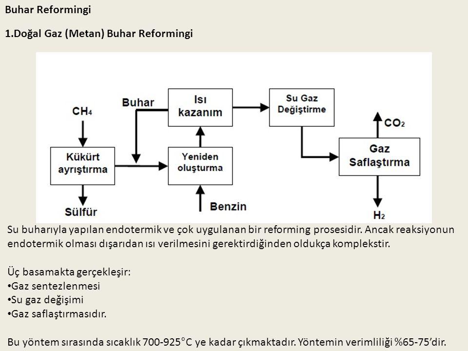 1.Doğal Gaz (Metan) Buhar Reformingi Su buharıyla yapılan endotermik ve çok uygulanan bir reforming prosesidir. Ancak reaksiyonun endotermik olması dı