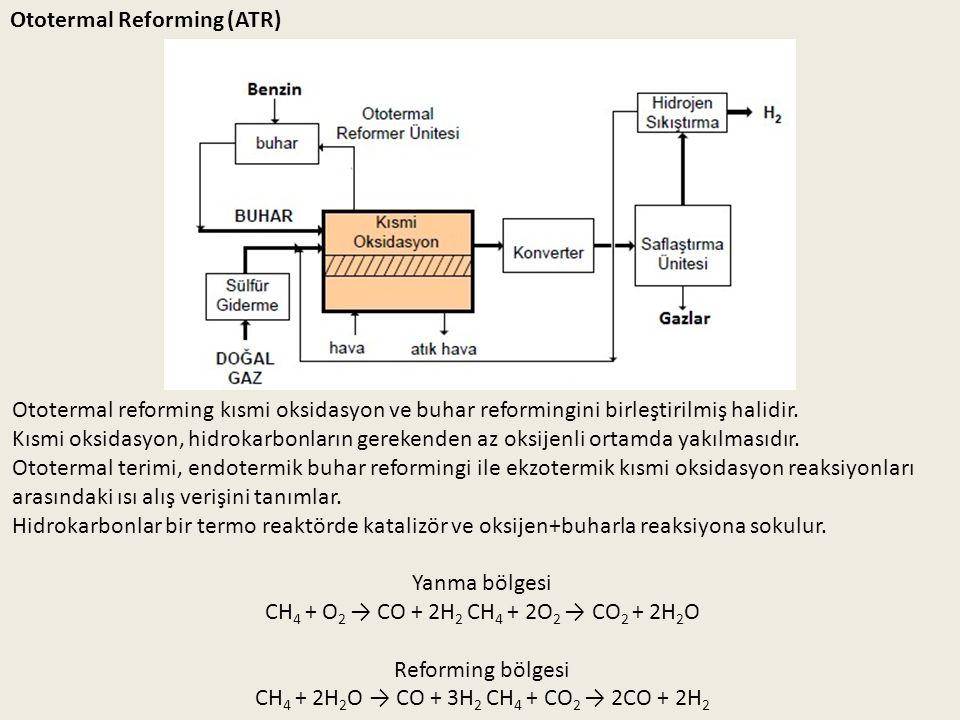 Ototermal Reforming (ATR) Ototermal reforming kısmi oksidasyon ve buhar reformingini birleştirilmiş halidir. Kısmi oksidasyon, hidrokarbonların gereke