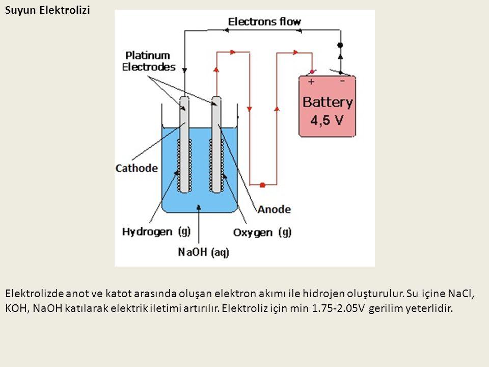 Suyun Elektrolizi Elektrolizde anot ve katot arasında oluşan elektron akımı ile hidrojen oluşturulur. Su içine NaCl, KOH, NaOH katılarak elektrik ilet