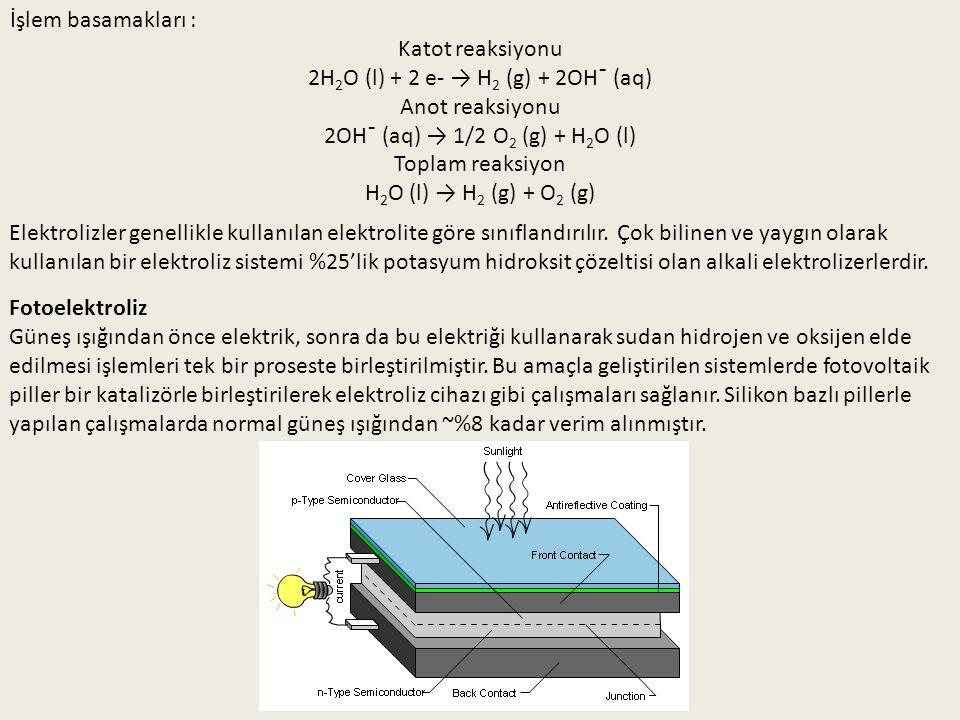 İşlem basamakları : Katot reaksiyonu 2H 2 O (l) + 2 e- → H 2 (g) + 2OH¯ (aq) Anot reaksiyonu 2OH¯ (aq) → 1/2 O 2 (g) + H 2 O (l) Toplam reaksiyon H 2