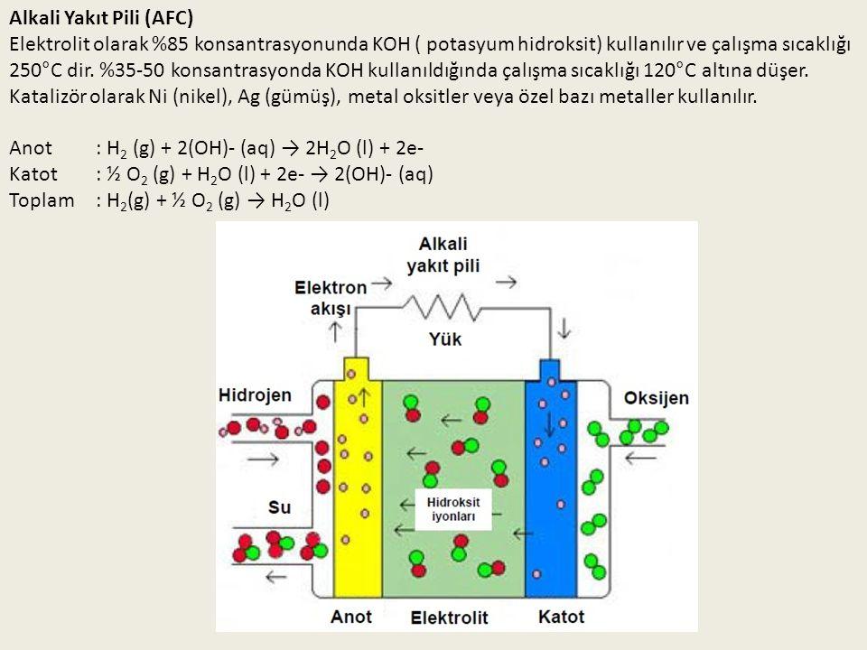 Alkali Yakıt Pili (AFC) Elektrolit olarak %85 konsantrasyonunda KOH ( potasyum hidroksit) kullanılır ve çalışma sıcaklığı 250°C dir. %35-50 konsantras