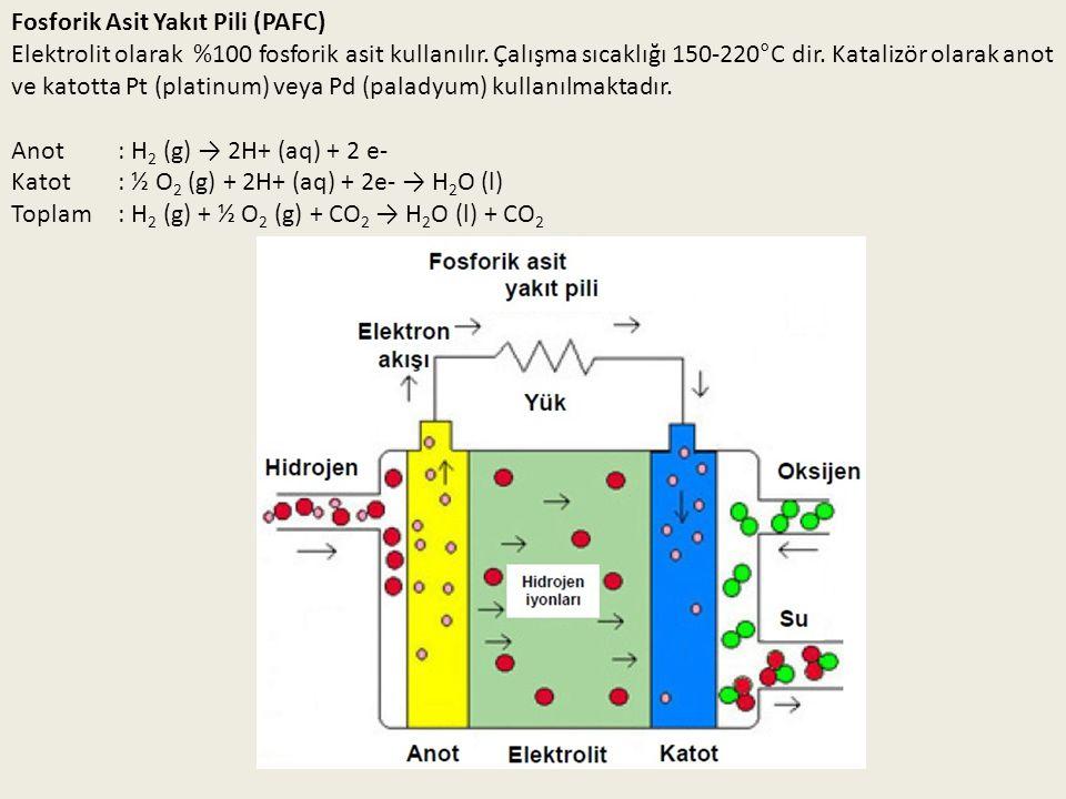 Fosforik Asit Yakıt Pili (PAFC) Elektrolit olarak %100 fosforik asit kullanılır. Çalışma sıcaklığı 150-220°C dir. Katalizör olarak anot ve katotta Pt