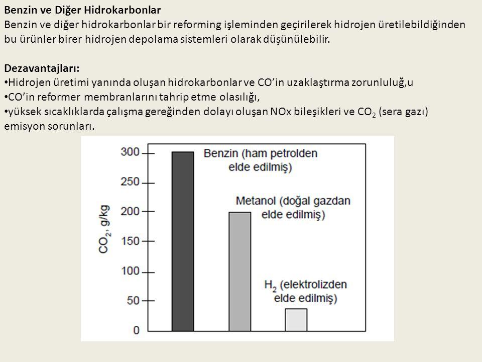 Benzin ve Diğer Hidrokarbonlar Benzin ve diğer hidrokarbonlar bir reforming işleminden geçirilerek hidrojen üretilebildiğinden bu ürünler birer hidroj