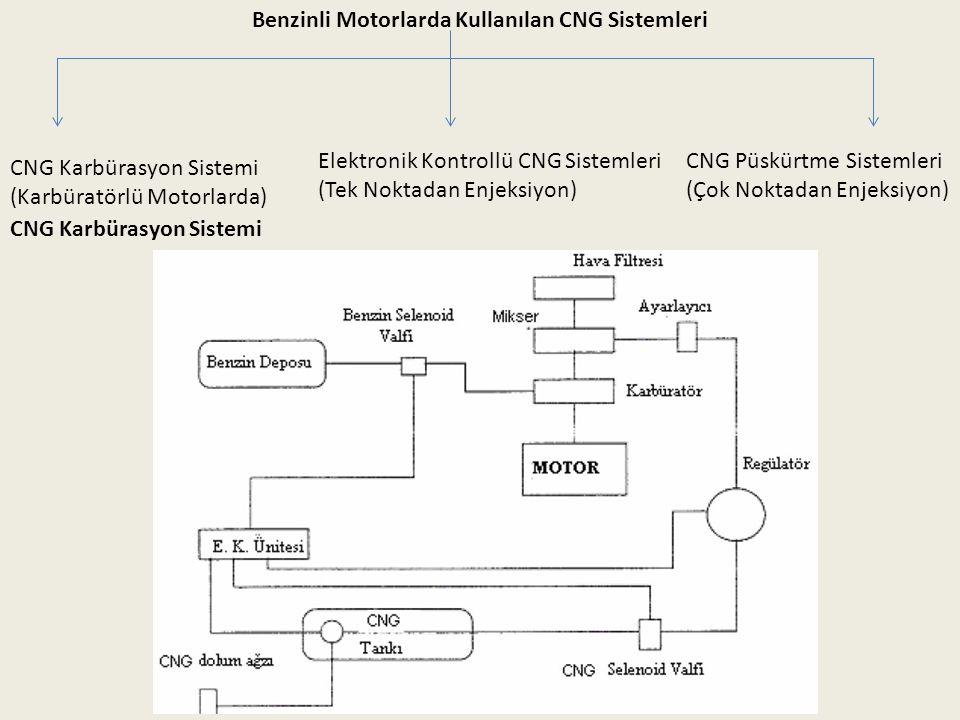 Benzinli Motorlarda Kullanılan CNG Sistemleri CNG Karbürasyon Sistemi (Karbüratörlü Motorlarda) Elektronik Kontrollü CNG Sistemleri (Tek Noktadan Enje