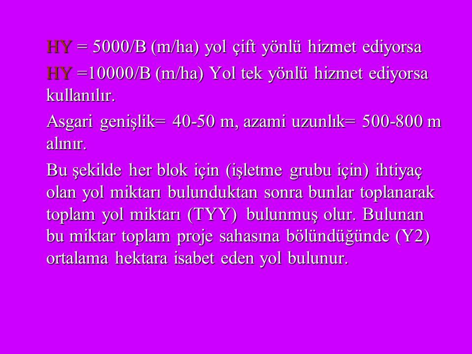 HY = 5000/B (m/ha) yol çift yönlü hizmet ediyorsa HY =10000/B (m/ha) Yol tek yönlü hizmet ediyorsa kullanılır. Asgari genişlik= 40-50 m, azami uzunlık