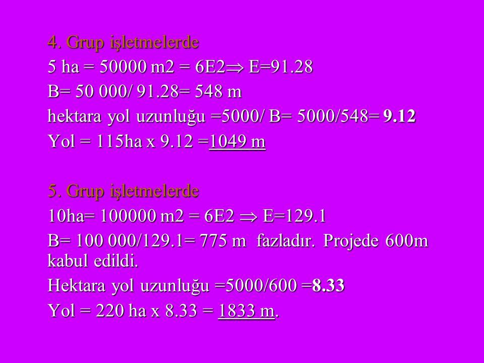 4. Grup işletmelerde 5 ha = 50000 m2 = 6E2  E=91.28 B= 50 000/ 91.28= 548 m hektara yol uzunluğu =5000/ B= 5000/548= 9.12 Yol = 115ha x 9.12 =1049 m