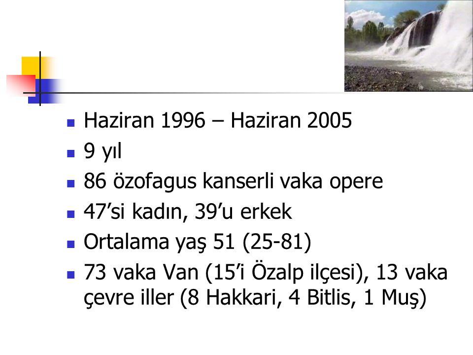 Haziran 1996 – Haziran 2005 9 yıl 86 özofagus kanserli vaka opere 47'si kadın, 39'u erkek Ortalama yaş 51 (25-81) 73 vaka Van (15'i Özalp ilçesi), 13 vaka çevre iller (8 Hakkari, 4 Bitlis, 1 Muş)
