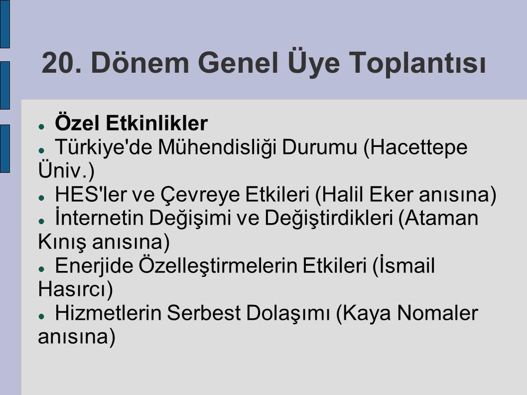 20. Dönem Genel Üye Toplantısı Özel Etkinlikler Türkiye'de Mühendisliği Durumu (Hacettepe Üniv.) HES'ler ve Çevreye Etkileri (Halil Eker anısına) İnte