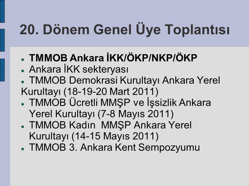 20. Dönem Genel Üye Toplantısı TMMOB Ankara İKK/ÖKP/NKP/ÖKP Ankara İKK sekteryası TMMOB Demokrasi Kurultayı Ankara Yerel Kurultayı (18-19-20 Mart 2011