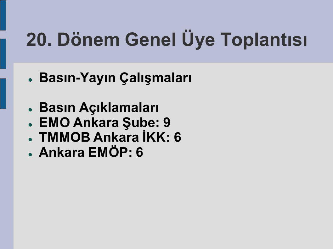 20. Dönem Genel Üye Toplantısı Basın-Yayın Çalışmaları Basın Açıklamaları EMO Ankara Şube: 9 TMMOB Ankara İKK: 6 Ankara EMÖP: 6