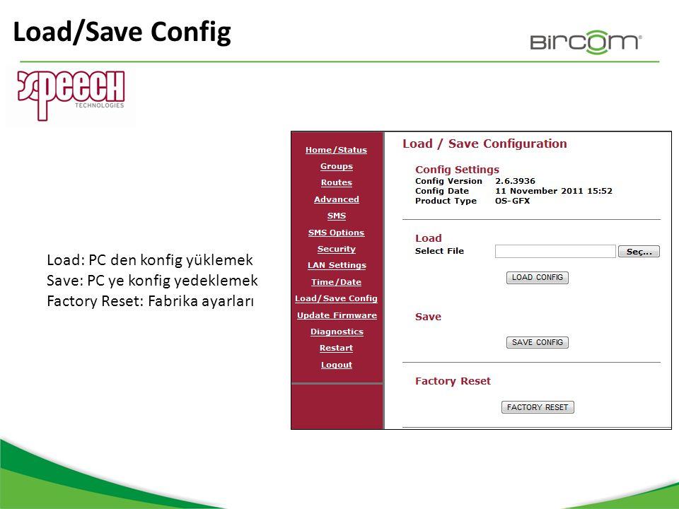 Load/Save Config Load: PC den konfig yüklemek Save: PC ye konfig yedeklemek Factory Reset: Fabrika ayarları