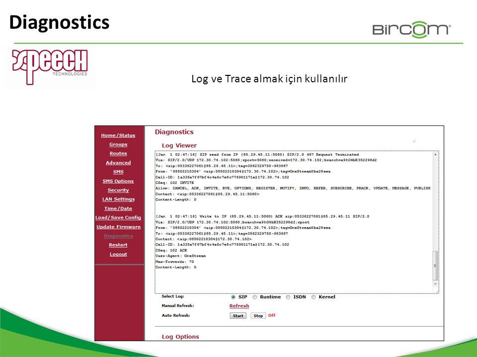 Diagnostics Log ve Trace almak için kullanılır