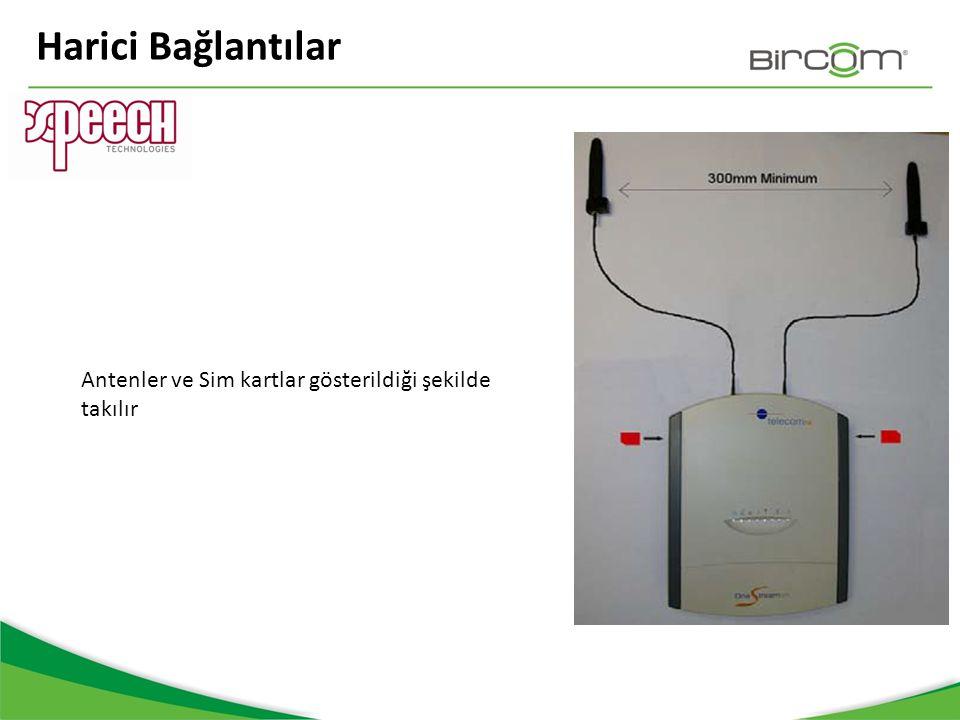 Harici Bağlantılar Antenler ve Sim kartlar gösterildiği şekilde takılır