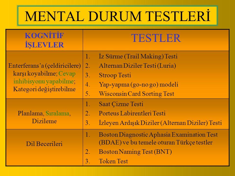 MENTAL DURUM TESTLERİ KOGNİTİF İŞLEVLER TESTLER Enterferans'a (çeldiricilere) karşı koyabilme; Cevap inhibisyonu yapabilme; Kategori değiştirebilme 1.
