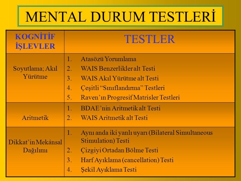 MENTAL DURUM TESTLERİ KOGNİTİF İŞLEVLER TESTLER Soyutlama; Akıl Yürütme 1.Atasözü Yorumlama 2.WAIS Benzerlikler alt Testi 3.WAIS Akıl Yürütme alt Test