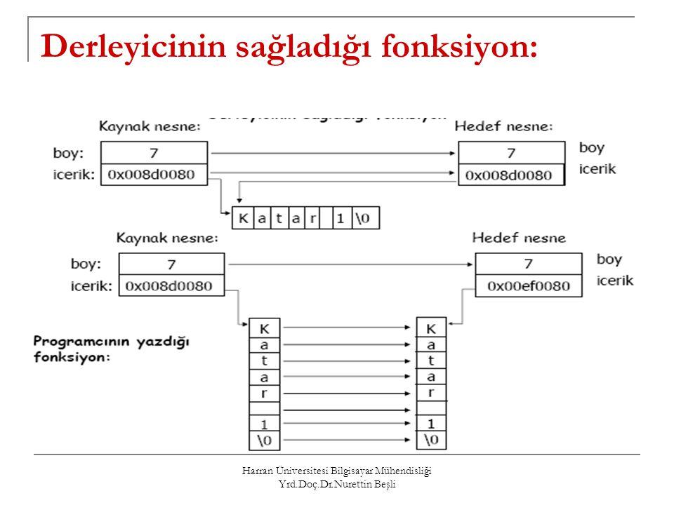 Harran Üniversitesi Bilgisayar Mühendisliği Yrd.Doç.Dr.Nurettin Beşli Derleyicinin sağladığı fonksiyon: