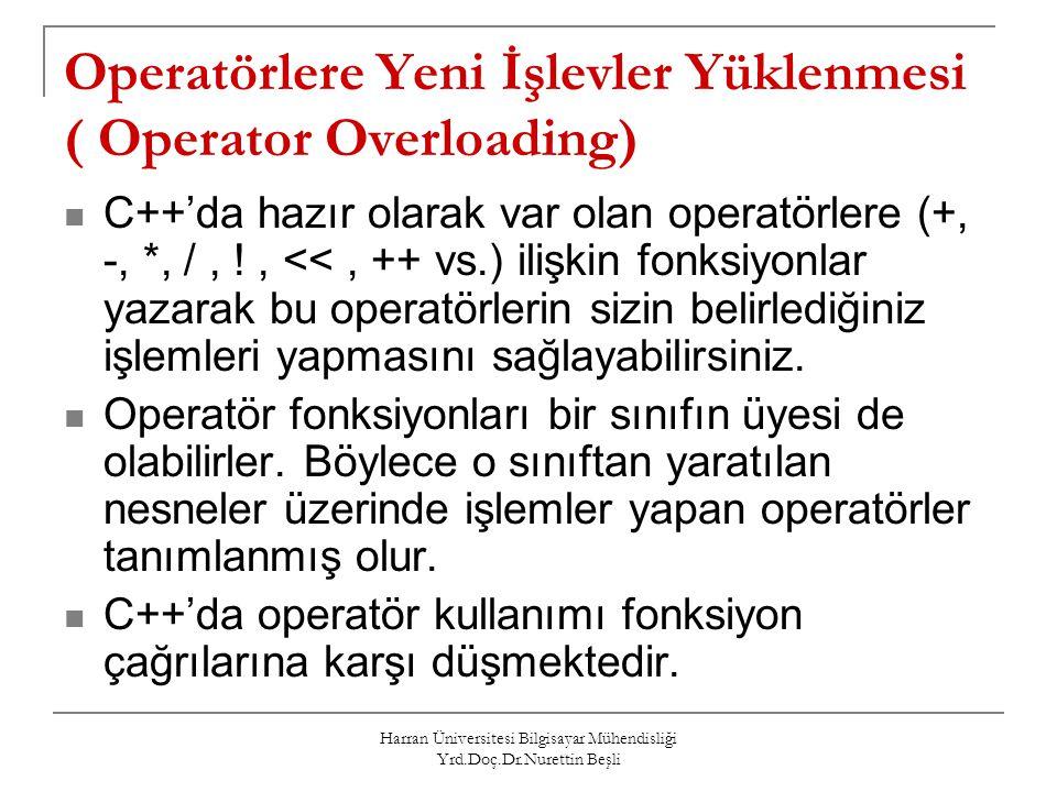 Harran Üniversitesi Bilgisayar Mühendisliği Yrd.Doç.Dr.Nurettin Beşli Operatörlere Yeni İşlevler Yüklenmesi ( Operator Overloading) C++'da hazır olara