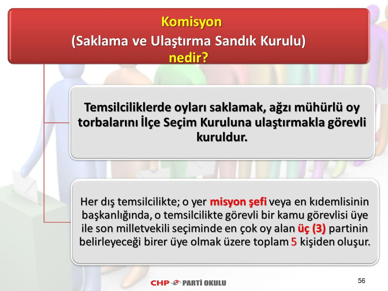 56 Komisyon (Saklama ve Ulaştırma Sandık Kurulu) nedir? Komisyon (Saklama ve Ulaştırma Sandık Kurulu) nedir? Temsilciliklerde oyları saklamak, ağzı mü