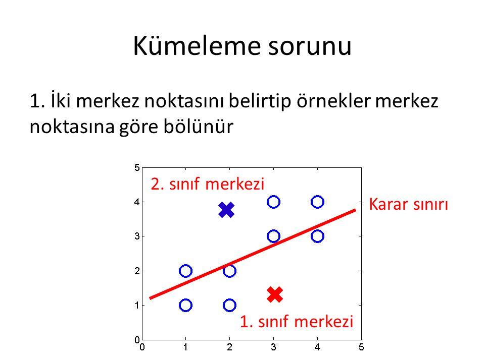 Kümeleme sorunu 1. İki merkez noktasını belirtip örnekler merkez noktasına göre bölünür 1. sınıf merkezi 2. sınıf merkezi Karar sınırı